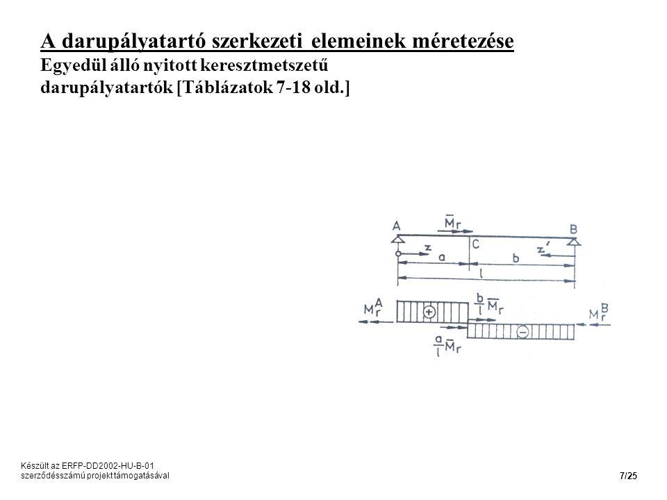 A darupályatartó szerkezeti elemeinek méretezése Egyedül álló nyitott keresztmetszetű darupályatartók [Táblázatok 7-18 old.]